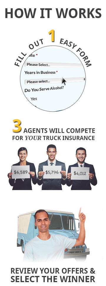 How to Compare Cheap Food Truck Insurance Quotes